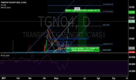 TGNO4: #TGNO4