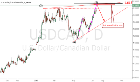 USDCAD: usdcad  The fifth wave is about to end