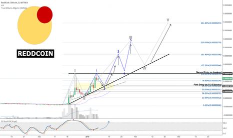 RDDBTC: ReddCoin [RDDBTC] Riding Big Waves