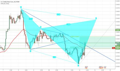 USDCHF: USD/CHF short term idea