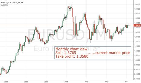 EURUSD: EurUsd Monthly view