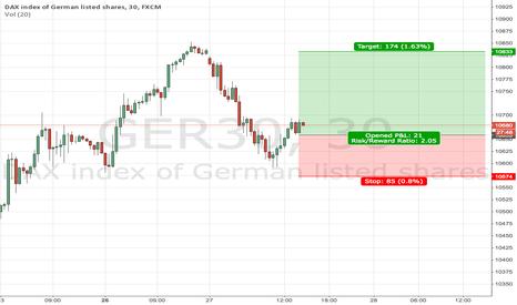 GER30: Short term long setup DAX
