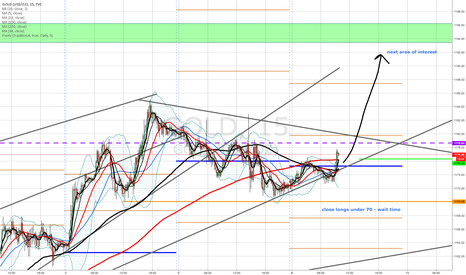 GOLD: my next target on gold
