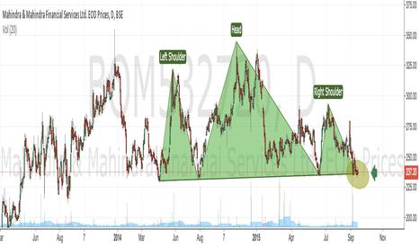 BOM532720: M&M Finance