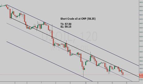 USOIL: Crude oil short setup (risky)