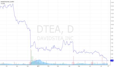 DTEA: David's Tea