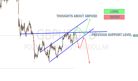 GBPUSD: GBPUSD PLAN ON HOW TO TRADE IN ANY CASE