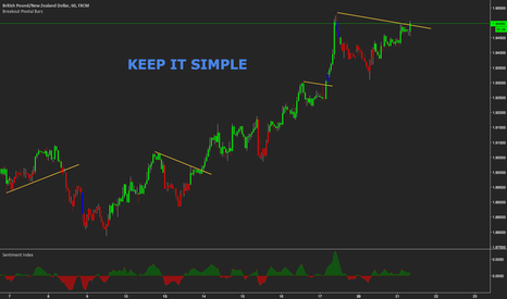 GBPNZD: LONG BREAKOUT ON GBPNZD