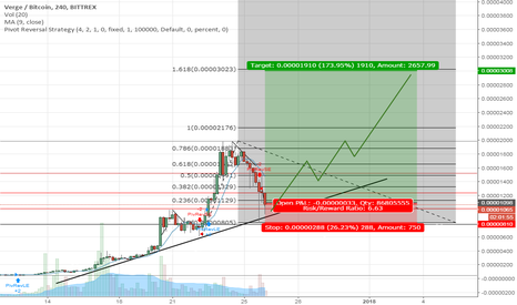 XVGBTC: XVGBTC -- Poised for a bigger move