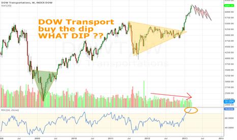 DJT: DOW Transport - buy the dip - WHAT DIP ?