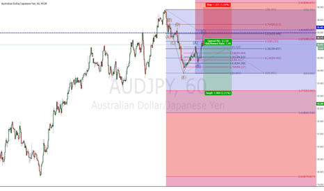 AUDJPY: Potential short - Just completed 3 Wave Correction