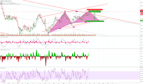 USDPLN: USDPLN, just touched the top of downtrend channel. SHORT