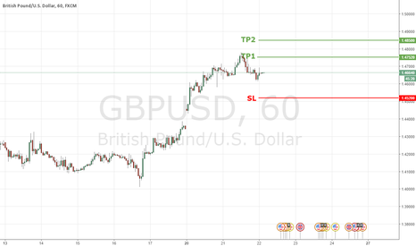 GBPUSD: A Rise To 1.4752  Is More Likely Expected !