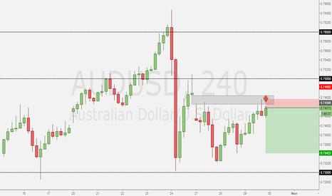 AUDUSD: Австралия не влезает в ГЭП прошлых выходных