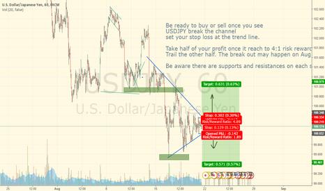 USDJPY: A Short Term Trade Idea on USDJPY, Be Ready to Long or Short