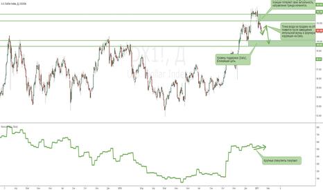 DX1!: Индекс доллара остается в медвежьем тренде