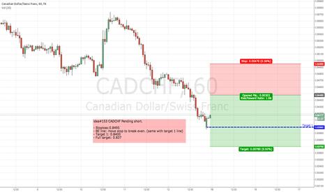 CADCHF: idea#153 CADCHF Pending short