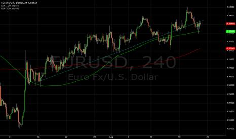 EURUSD: Line that matters on Eur/Usd