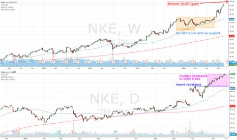 NKE: NKE getting close to $100
