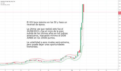 VIX: Análisis del VIX