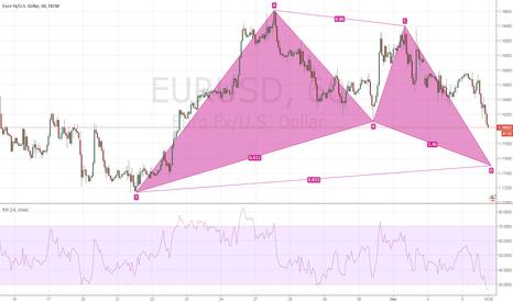 EURUSD: $EURUSD Bullish Gartley H1 and H4 Intraday