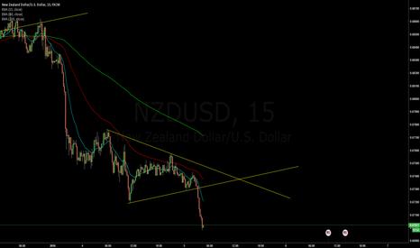 NZDUSD: Easy 17x profit in less than an hour