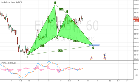 EURGBP: EURGBP Bullish gartley