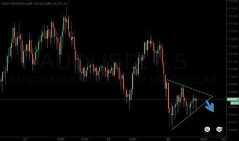 AUDUSD: aud/usd triangle patt
