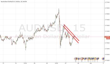 AUDUSD: Please do this.... AUD/USD SHORT (SHORT TERM)