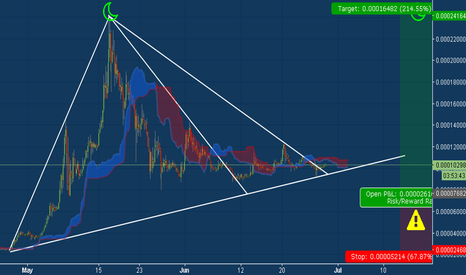 XRPBTC: Ripple, Moon or abyss?