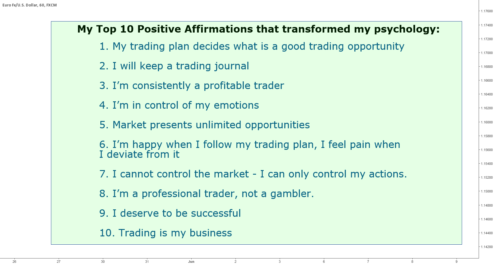 My Top 10 Positive Affirmations that transformed my trading