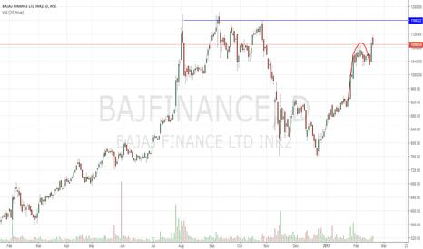 BAJFINANCE: Bajaj Hindustan Long : Ascending Scallops