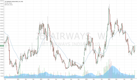 JETAIRWAYS: JET AIRWAYS