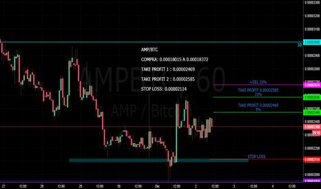 AMPBTC: AMP/BTC Este mercado esta con posibilidades de subir
