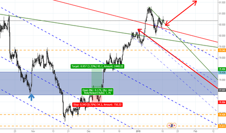 NZDJPY: Going long on this pair.
