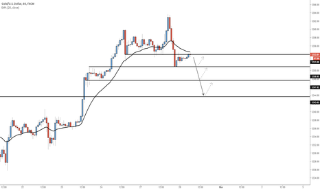 XAUUSD: GOLD - New structure low and short term bearish