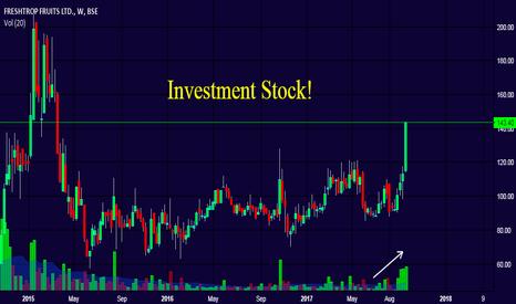 FRSHTRP: FreshTrop Fruits - Investment Stock!