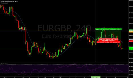 EURGBP: 45 : stop loss hit!! (again)