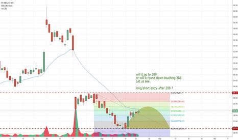 ITC: ITC decision pending [Chart #8]