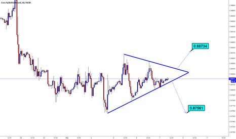 EURGBP: EURGBP / H1 / Symmetrical Triangle