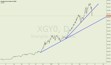 XGY0: XGY0 has not topped yet