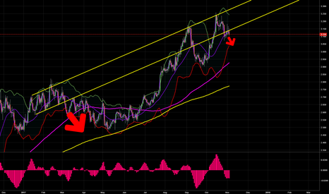 COPPER: Wow! The channel in COPPER is STILL in play after all this time!