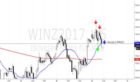 WINZ2017: WINZ17 - Day Trade 26 10 2017