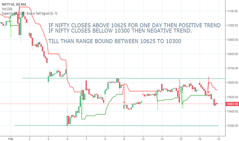 NIFTY: NIFTY IDEA