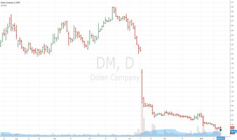 DM: dm