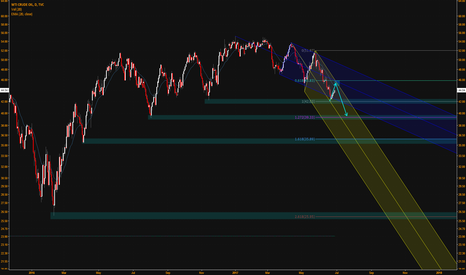 USOIL: Retrace to ~$45 --> Continuation to test sub ~$40 support