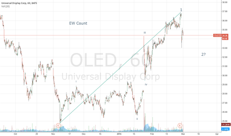 OLED: EW Count on OLED: Tide Changing