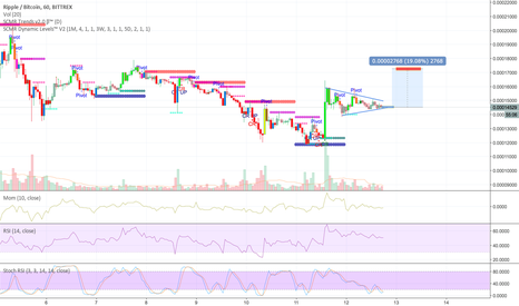 XRPBTC: Comme d'hab on trade les triangles