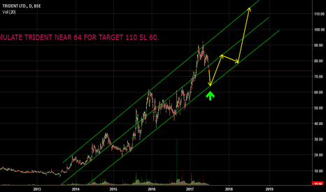 TRIDENT: ACCUMULATE TRIDENT NEAR 64 FOR TARGET OF 110. SL 60