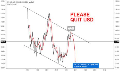 DXY: 2018 Recession - USD Crash - #AllTheMoneyWillGoToBlockchain